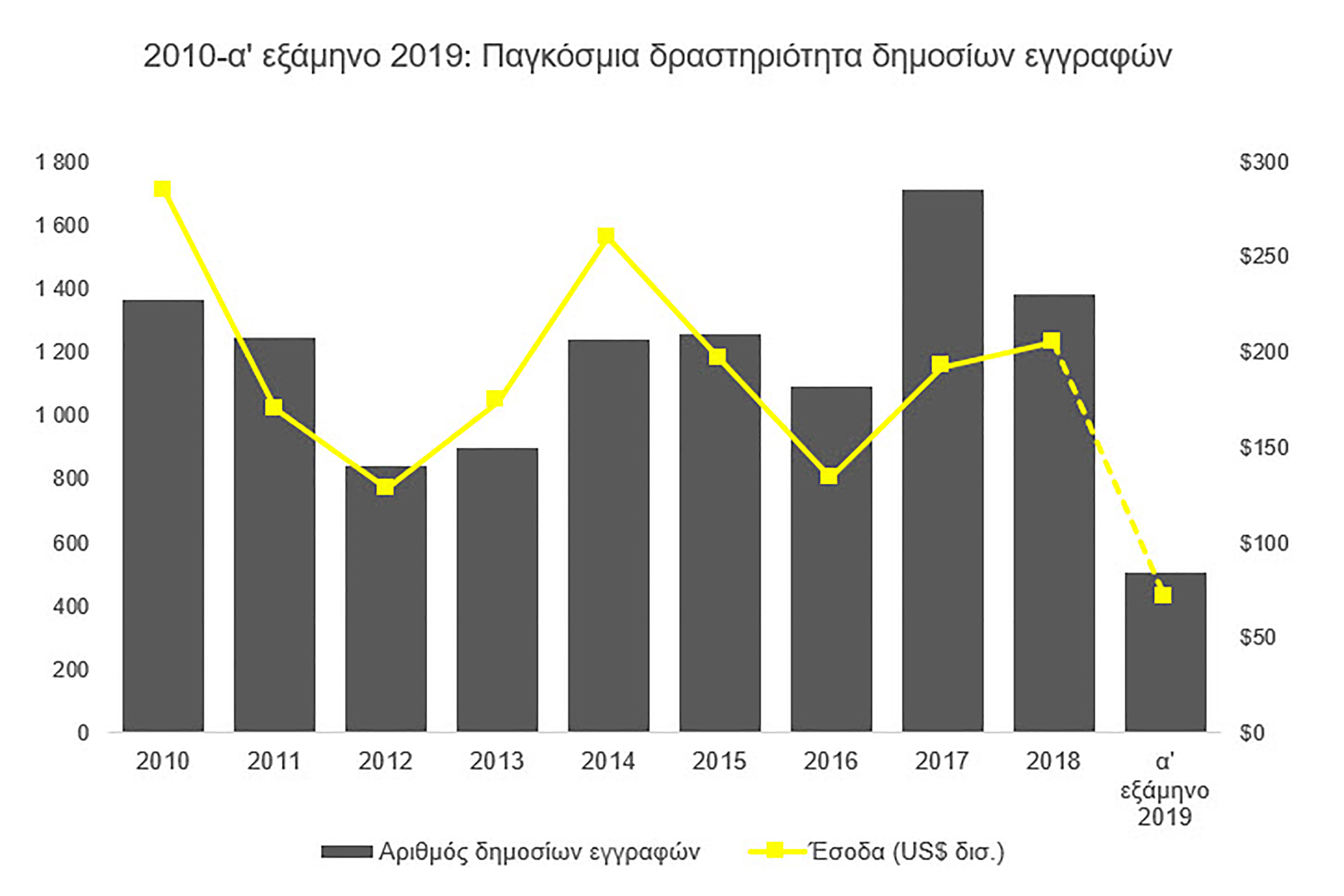 ey-news-gr-20082019-graph