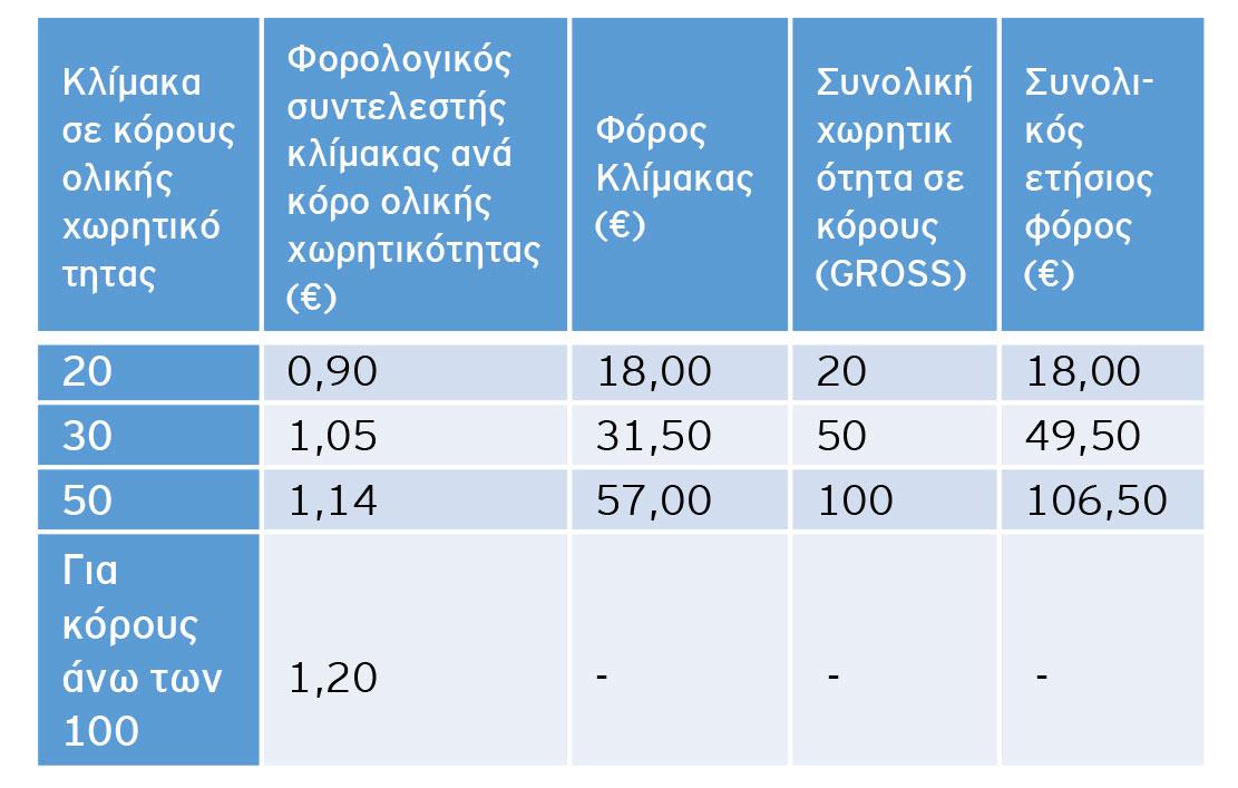ey-tax-alert-shipping-gr-3