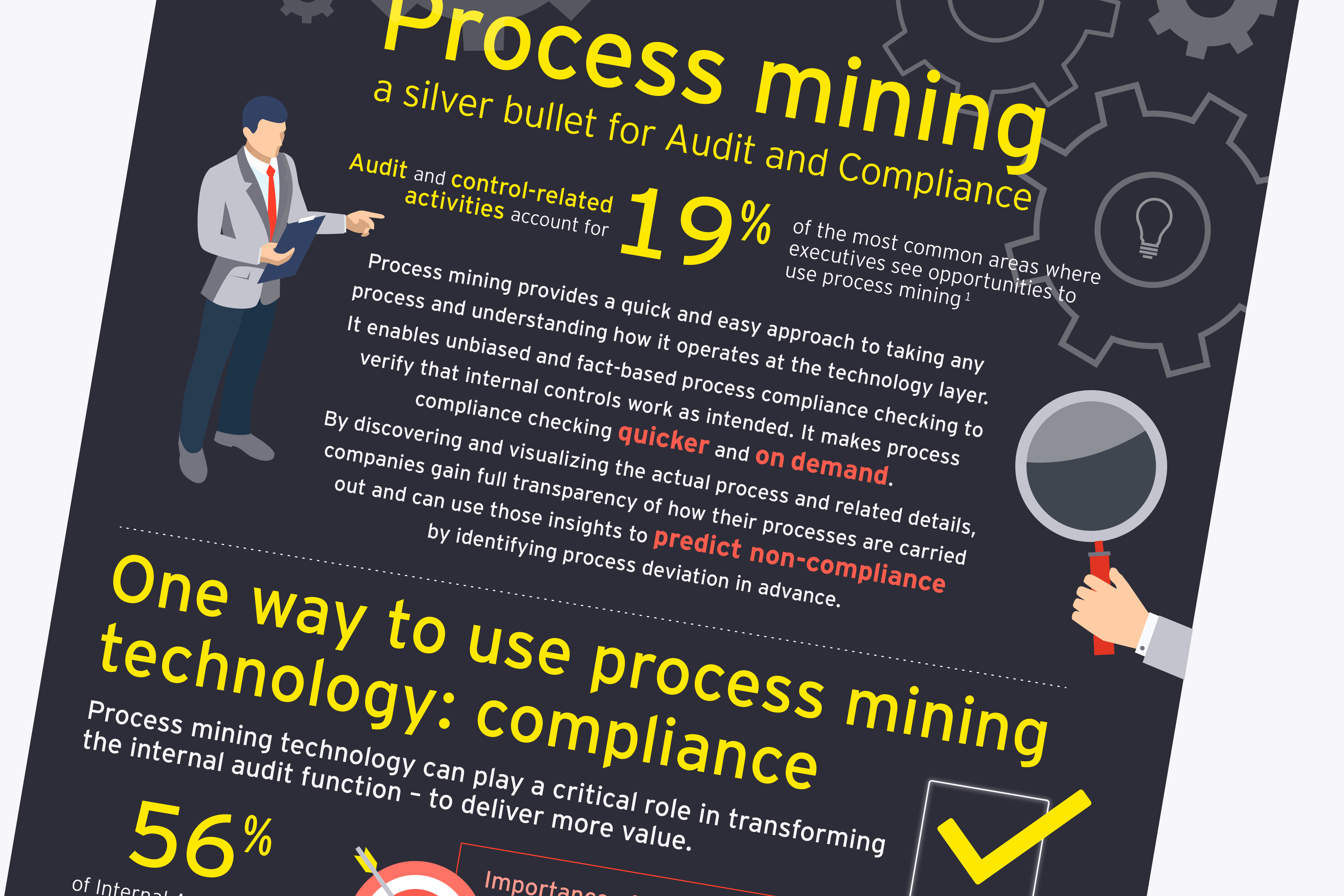 Process mining a silver bullet for Audit and Compliance [infographic]