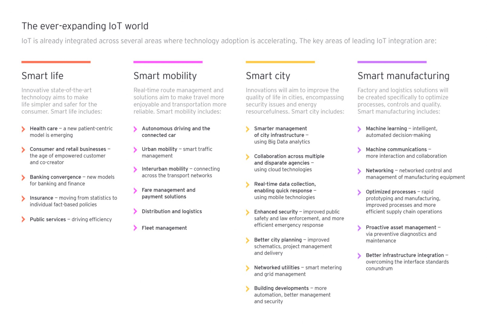 the ever-expanding IOT world