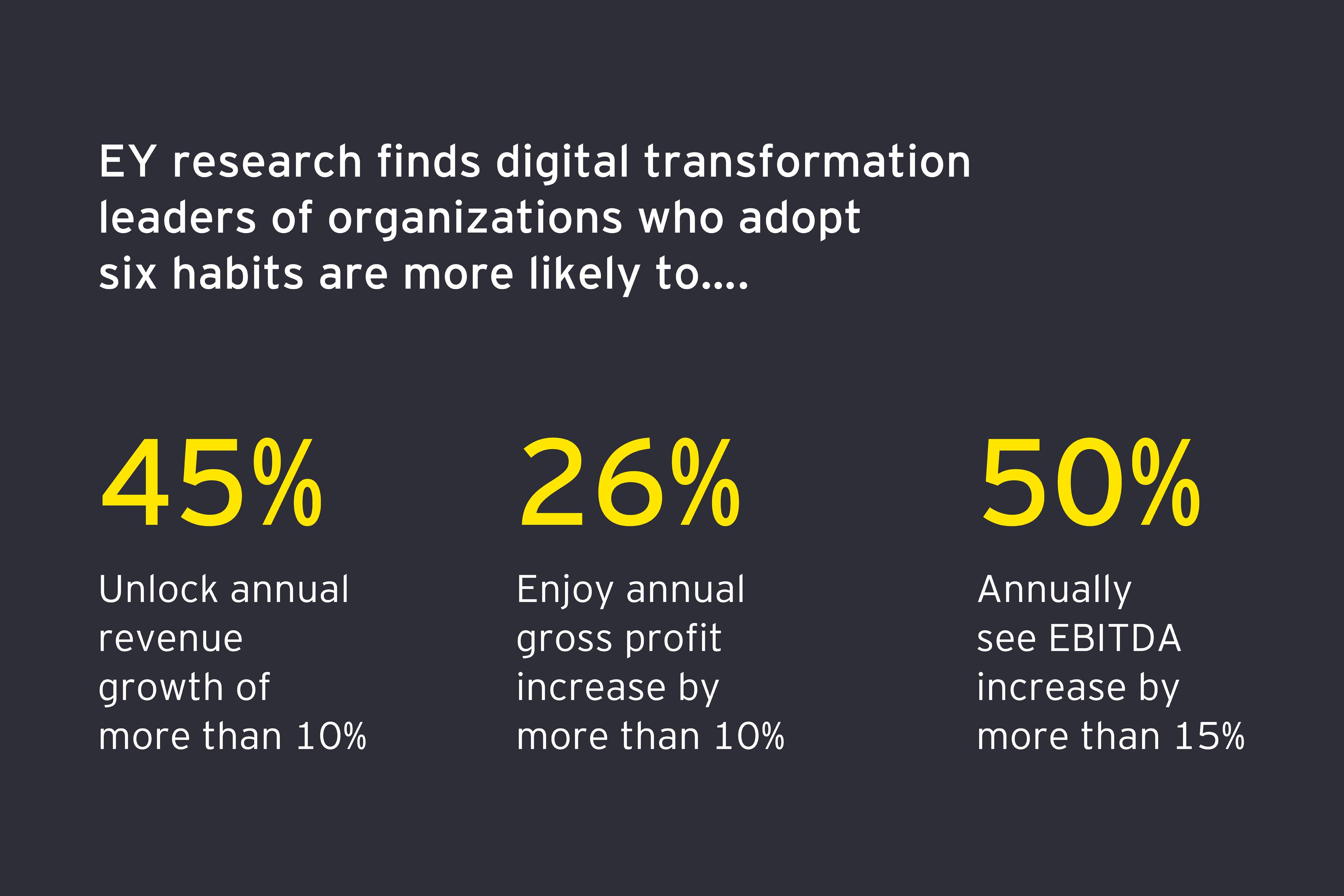 Tech horizon infographic