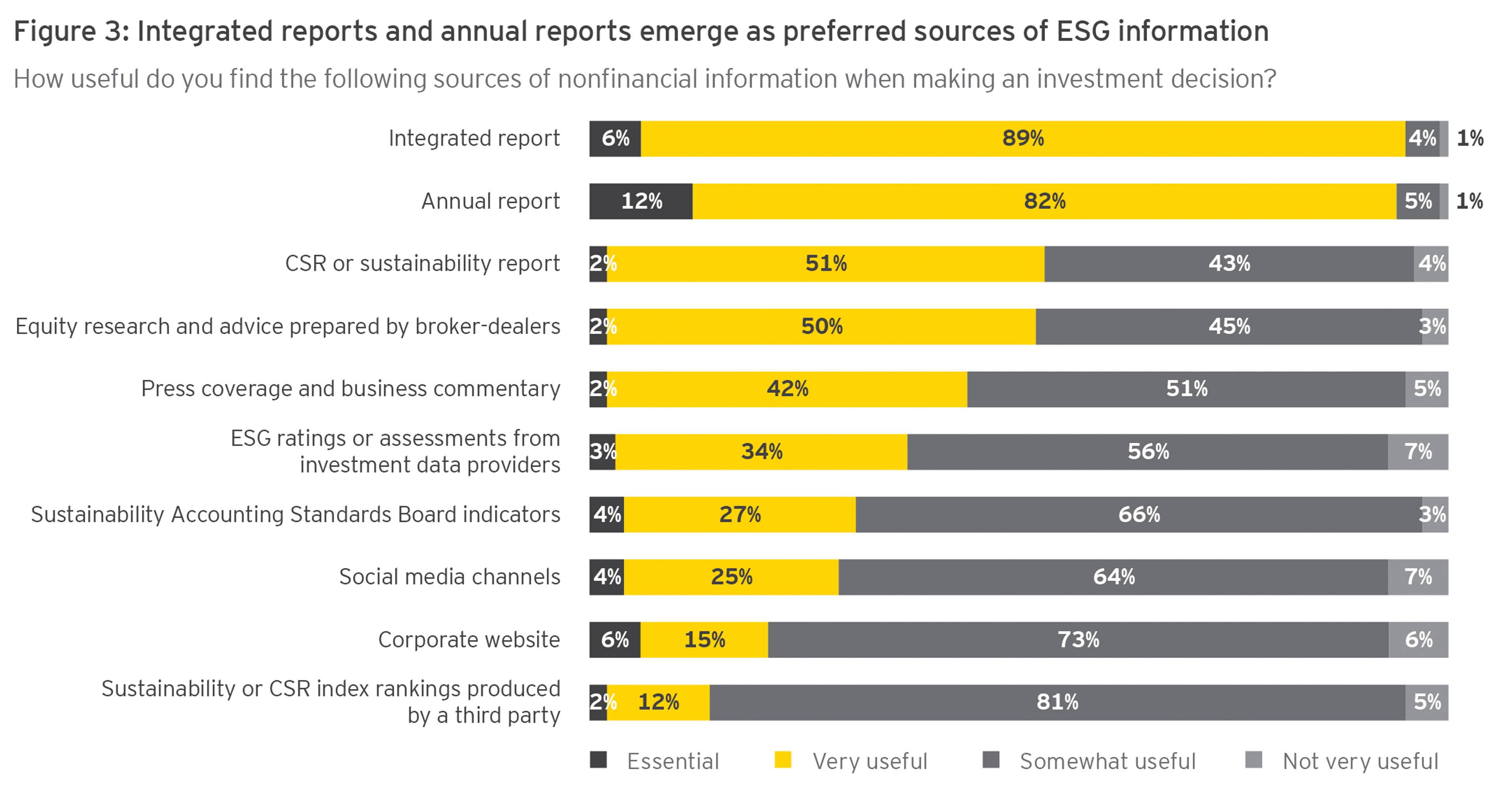 Pregunta: En su opinión, ¿cuál considera que es el nivel actual de confianza entre el público y las grandes empresas?
