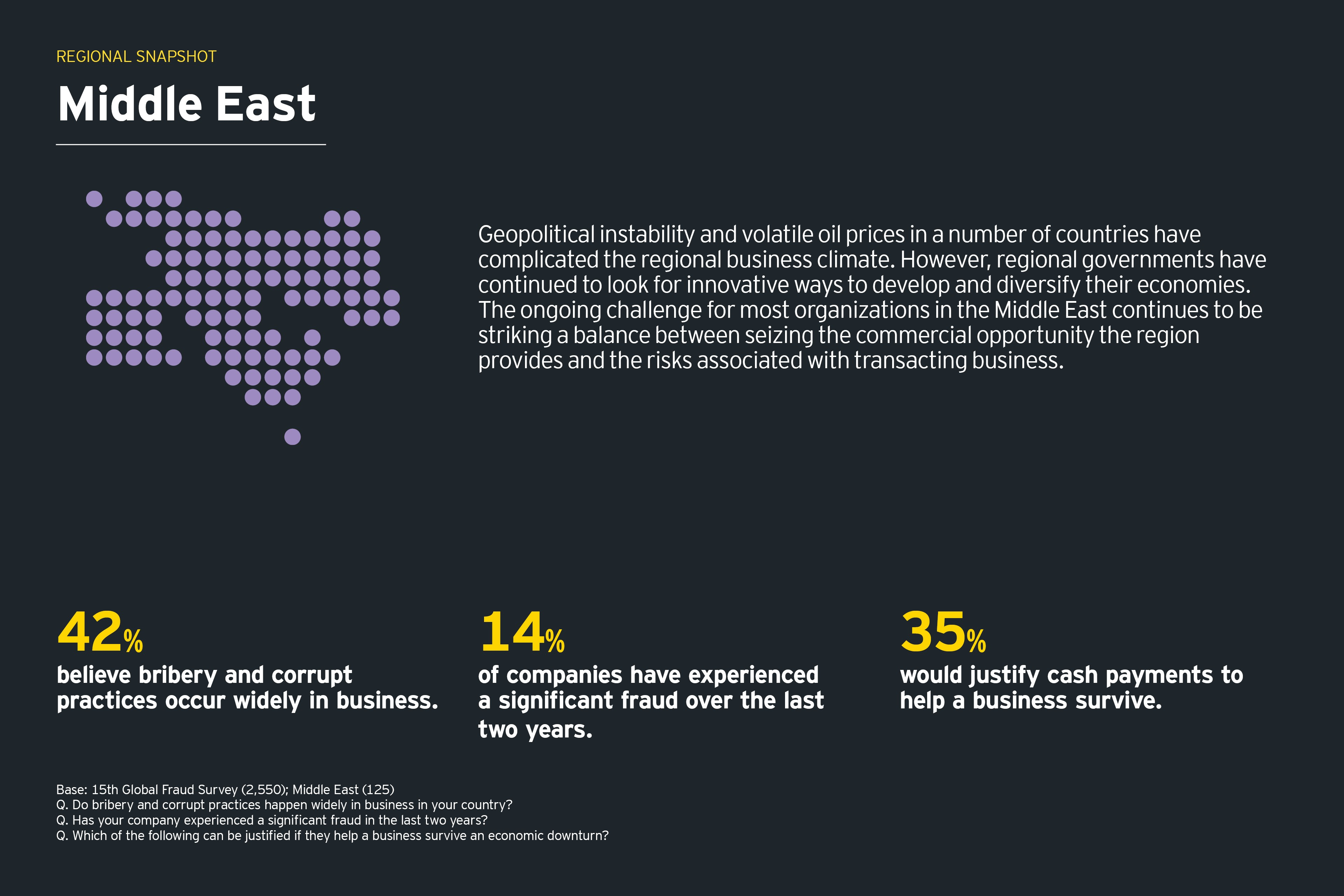 emerging-markets-middle-east