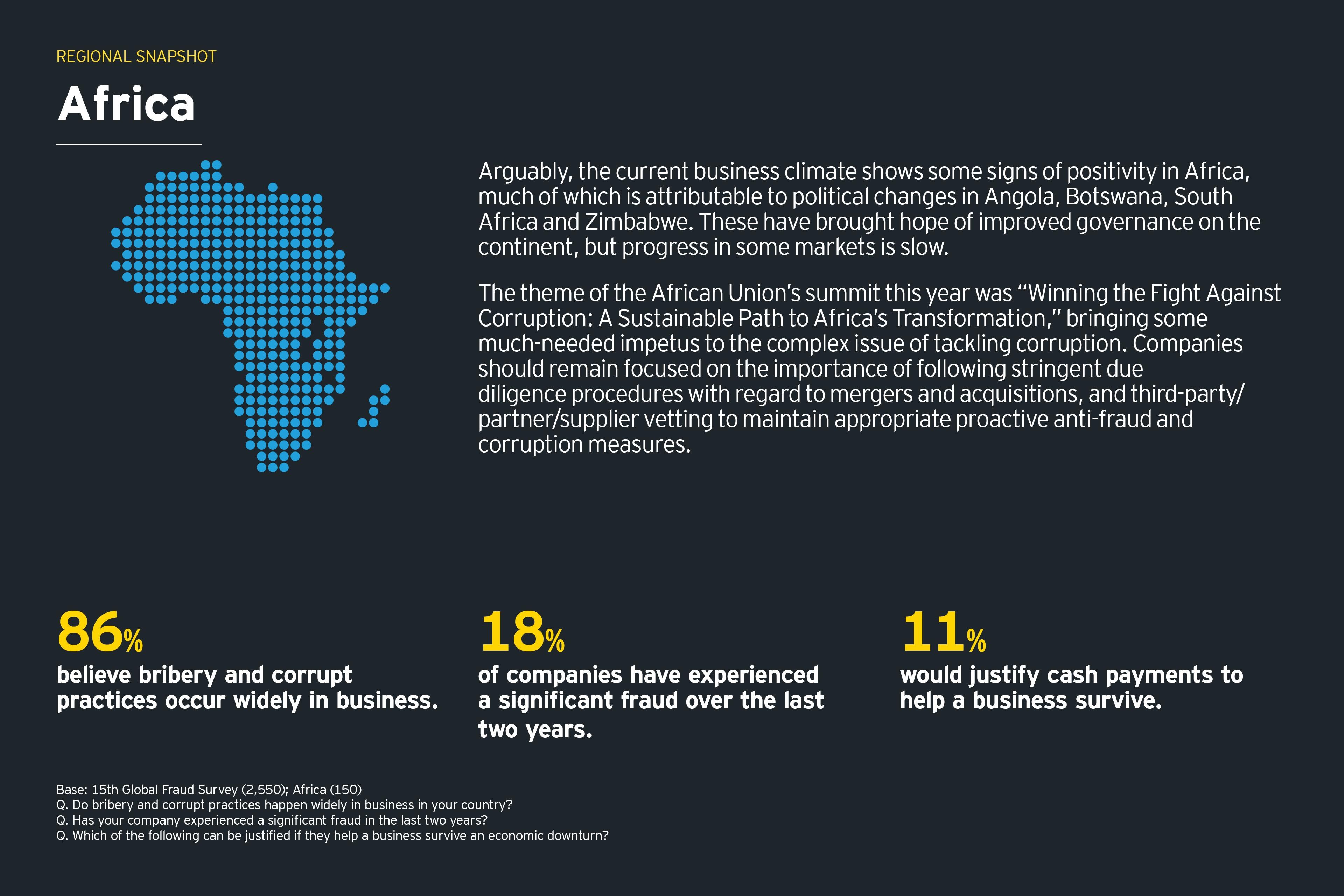 mercados emergentes-africanos