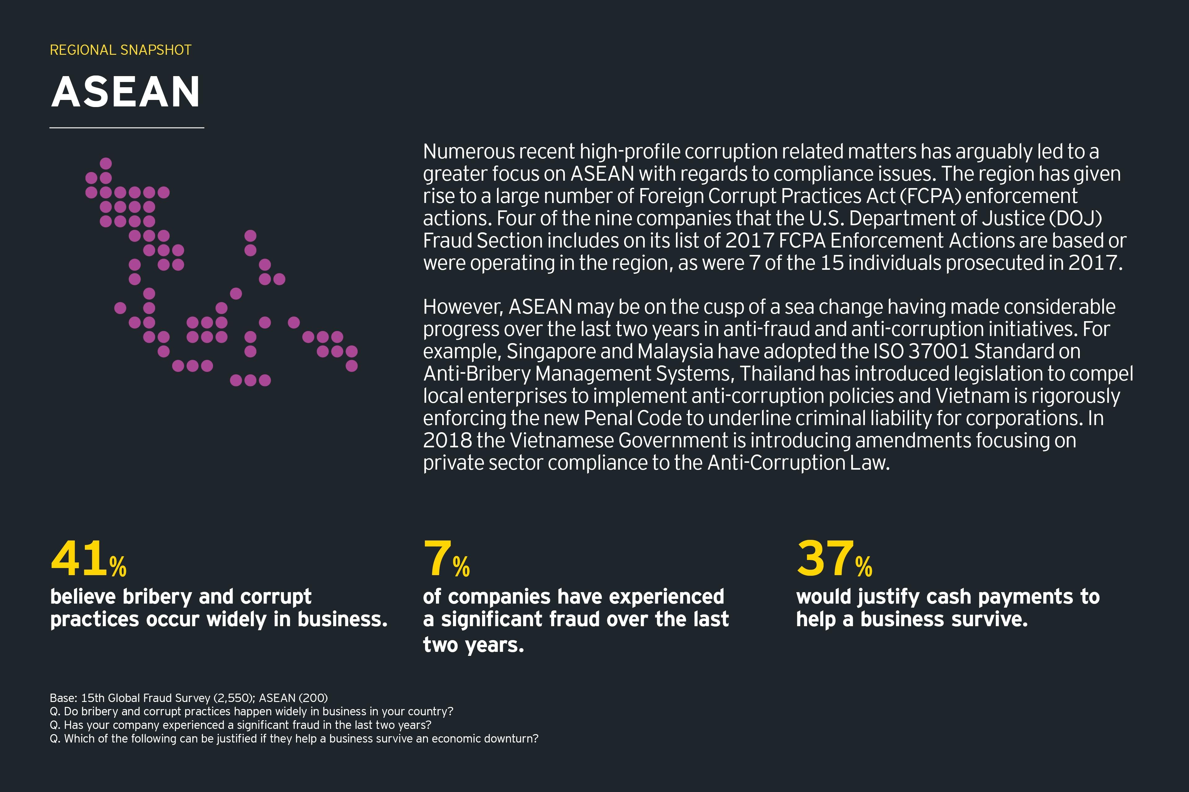 mercados emergentes-asean