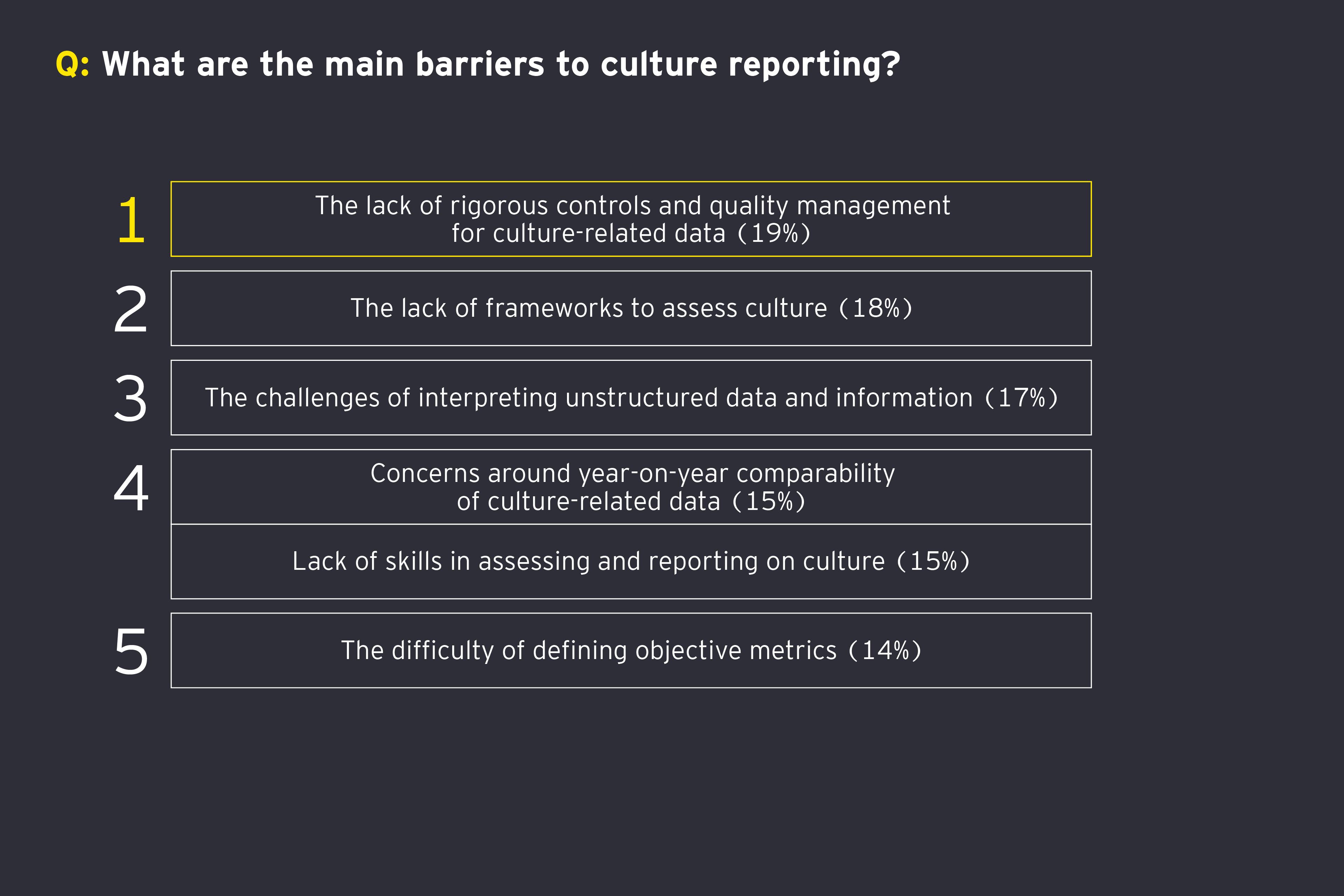 FAAS survey animation graph