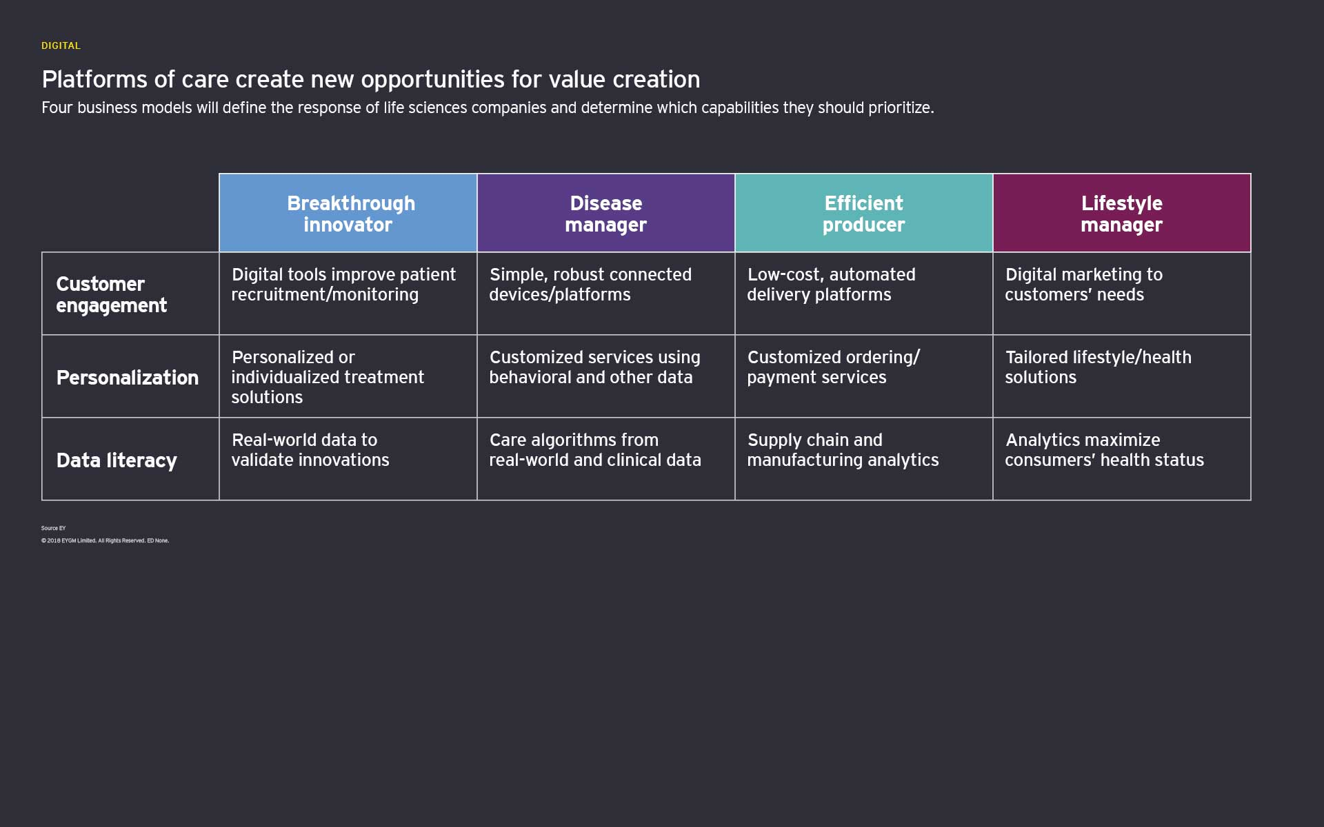 Platforms of care create new opportunities