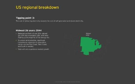 US regional breakdown 9