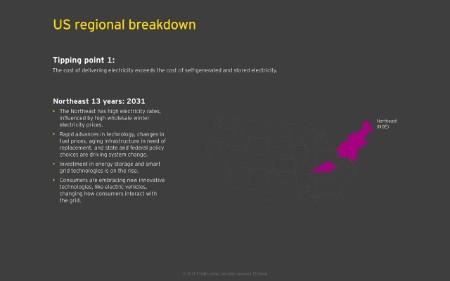 US regional breakdown 3
