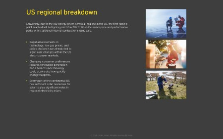 US regional breakdown 2