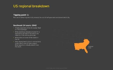 US regional breakdown 7