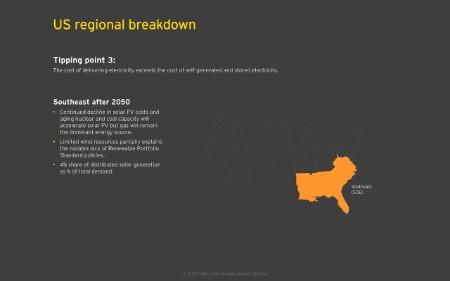 US regional breakdown 12
