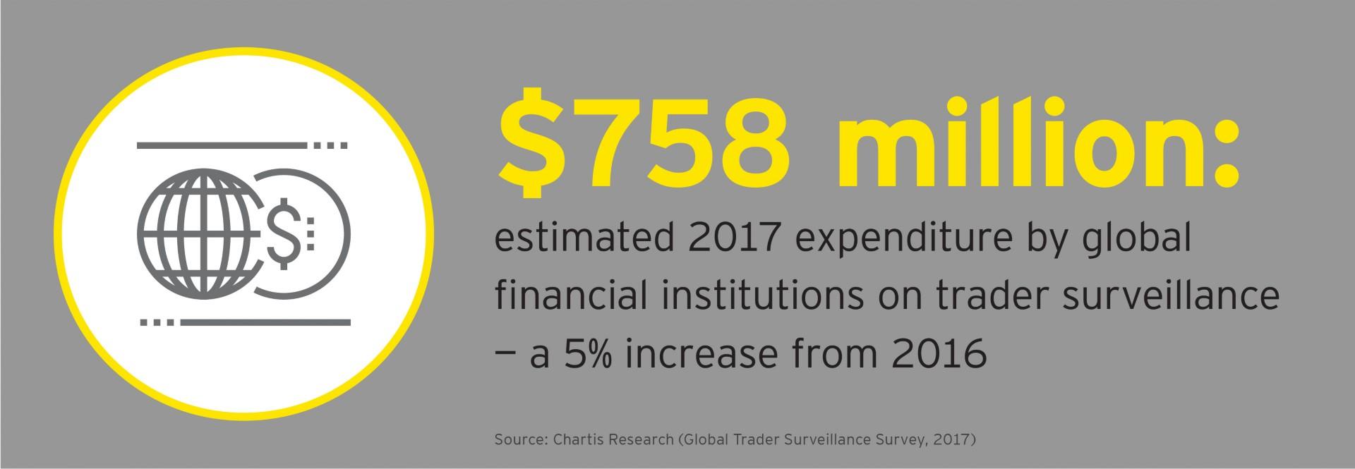 Trader surveillance report image 1