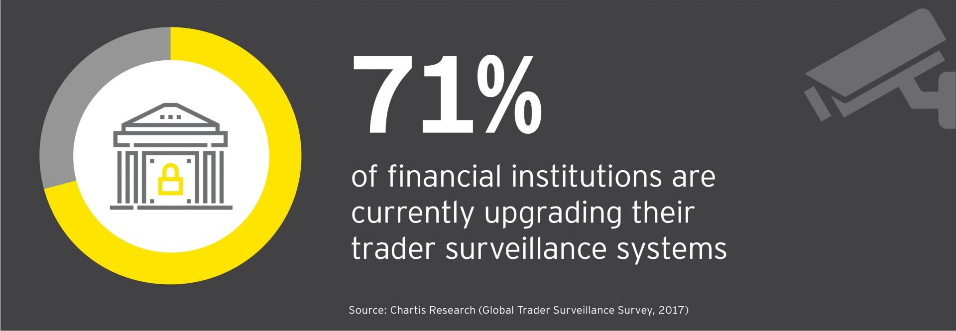 Trader surveillance report image 3