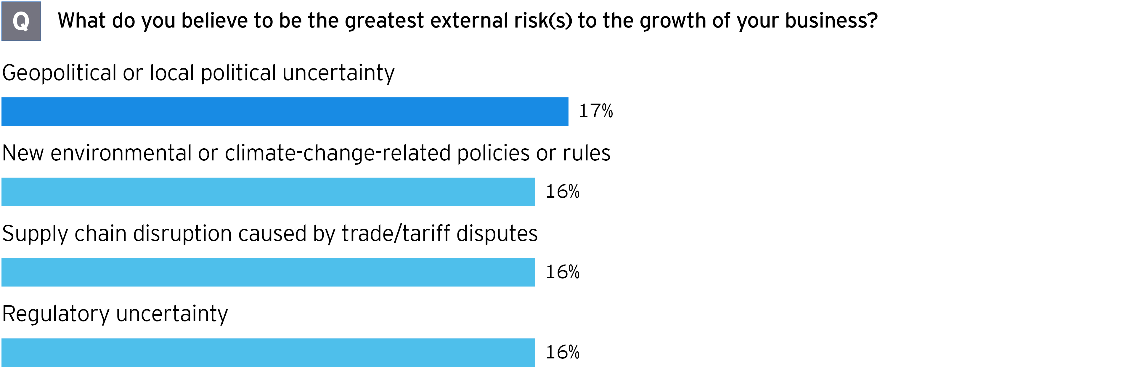 M&A survey mining and metals greatest external risks