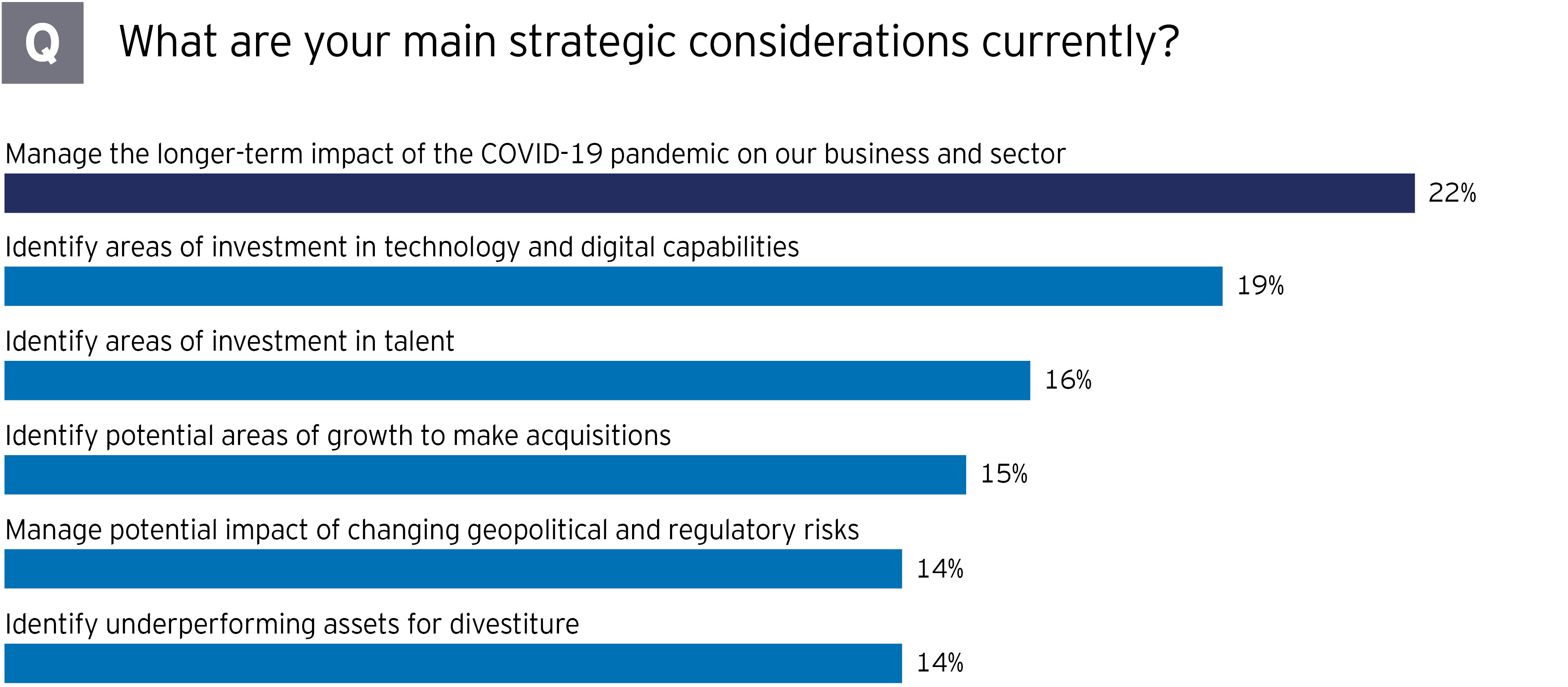 Government and infrastructure main strategic considerations