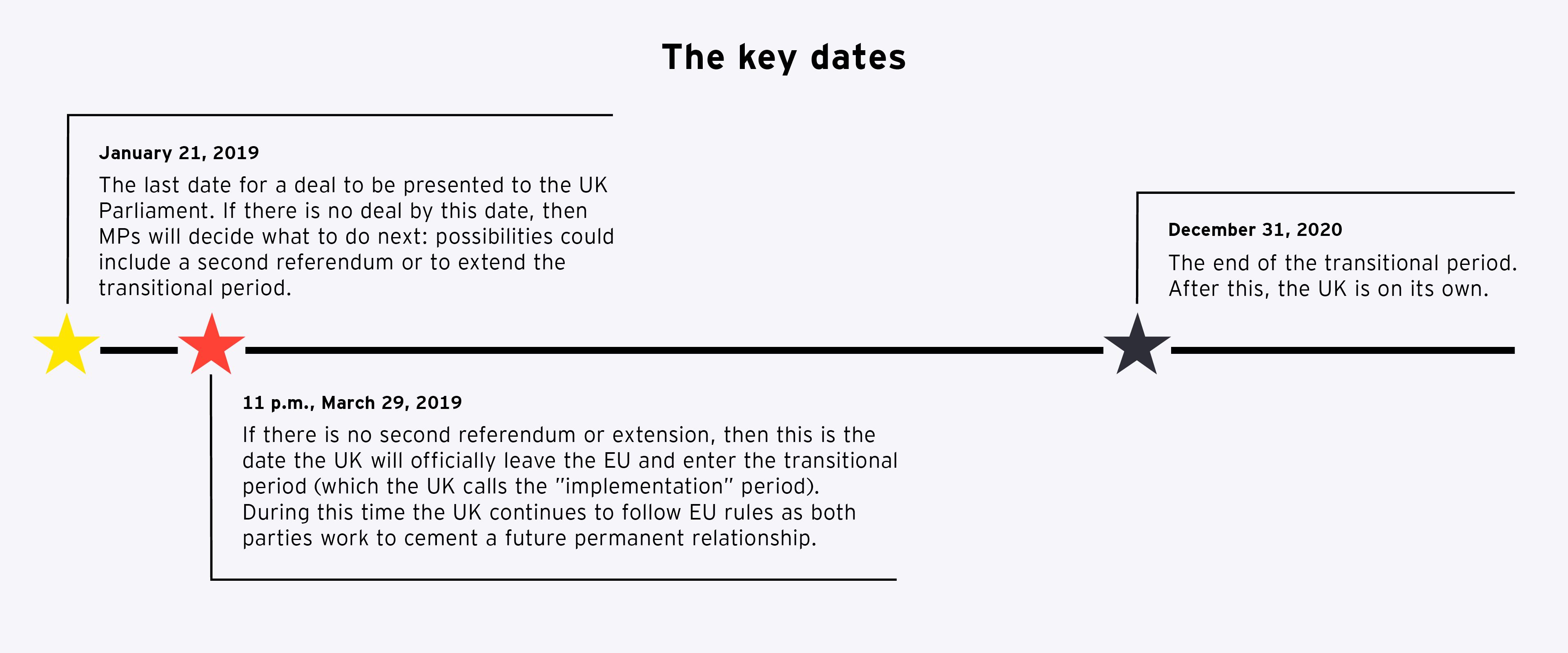 ey brexit chart