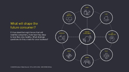 EY has identified eight forces that will redefine customers