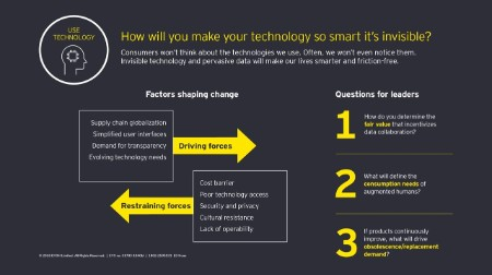 Technology hypothesis