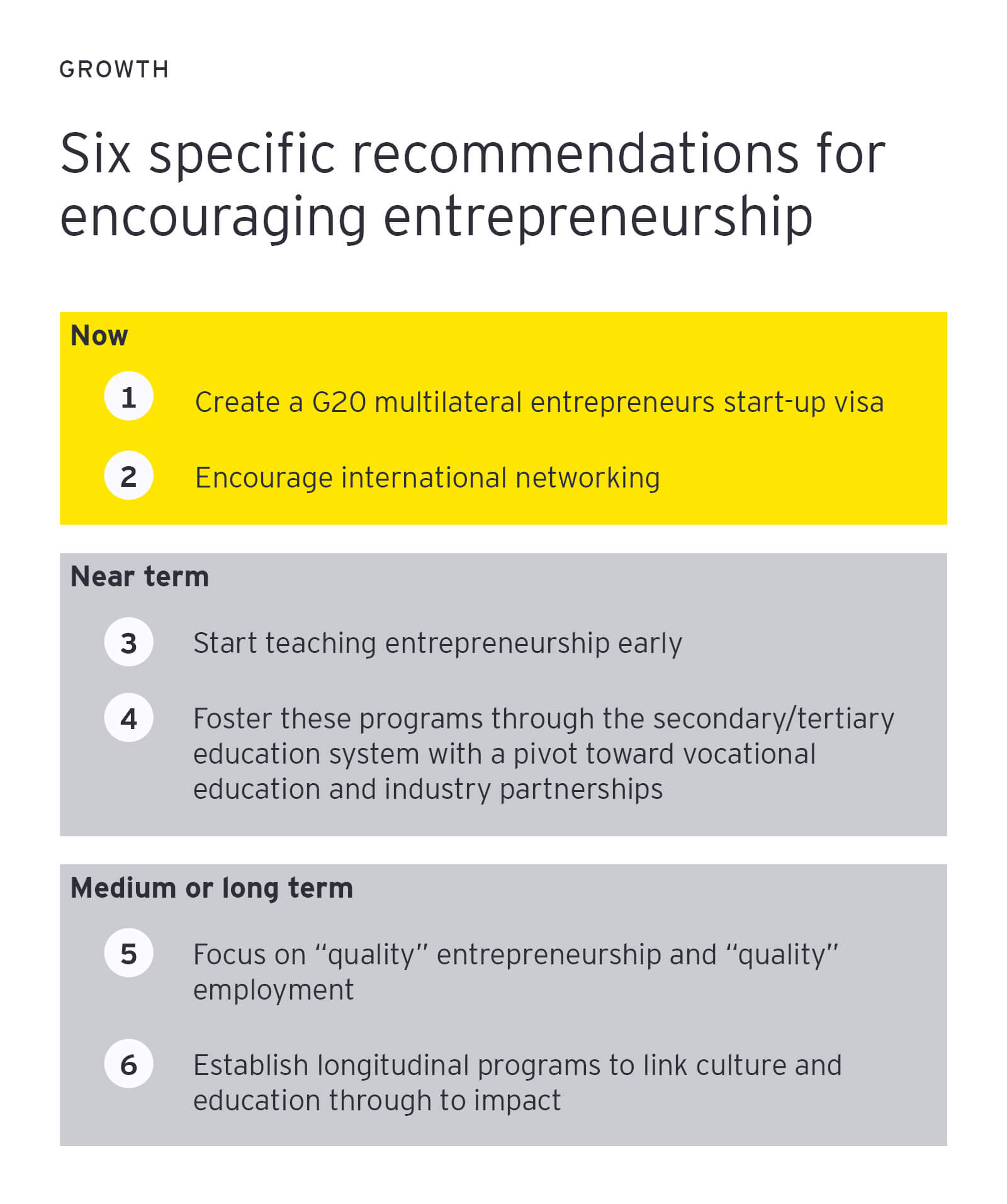 Six specific recommendations for encouraging entrepreneurship