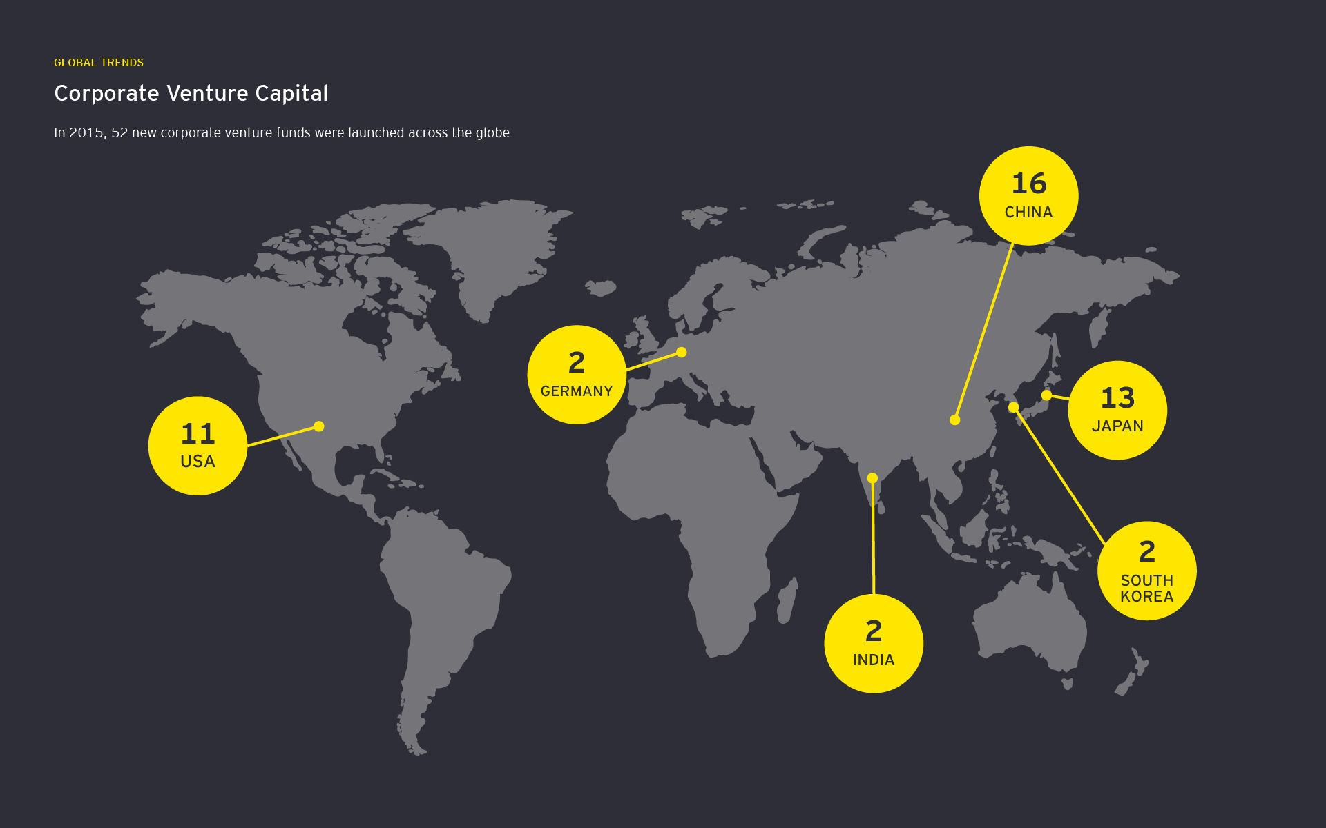 World map showing where CV funds were launched in 2015