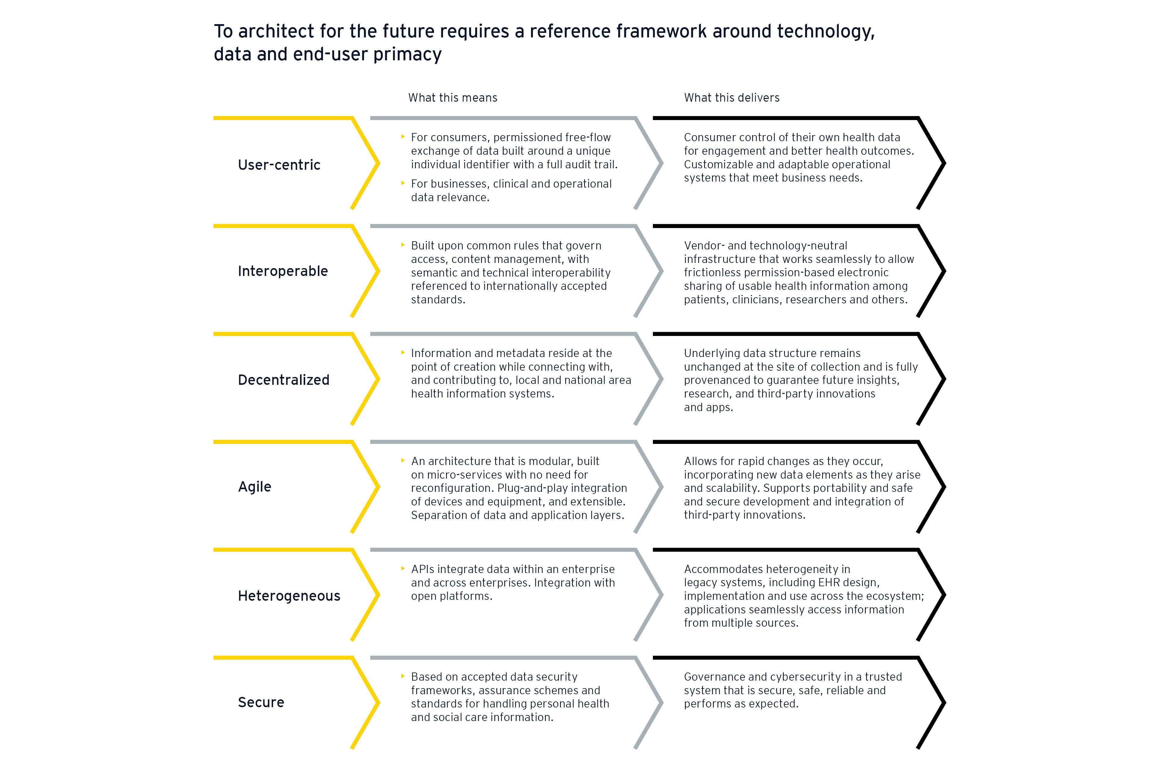 Global health tech infographic 3