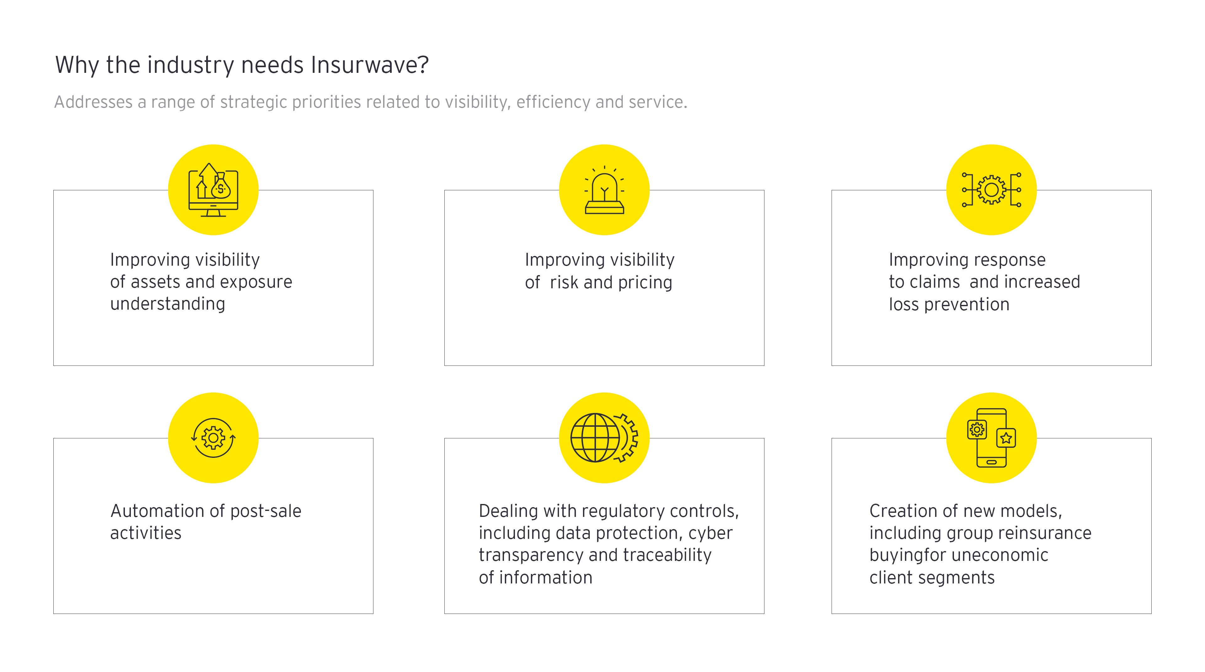 Why the industry needs Insurwave