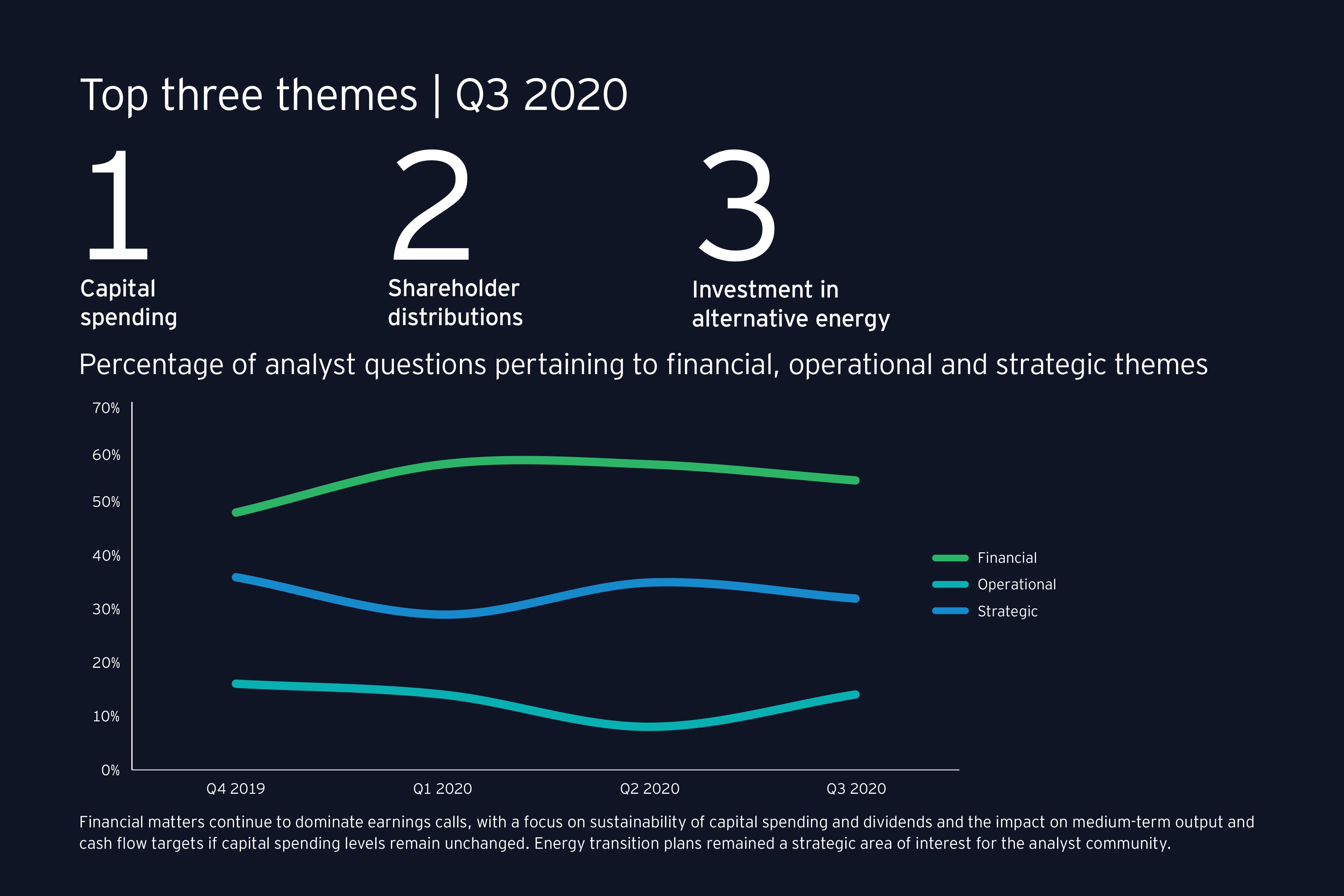 Relatório das tendências do terceiro trimestre de 2020