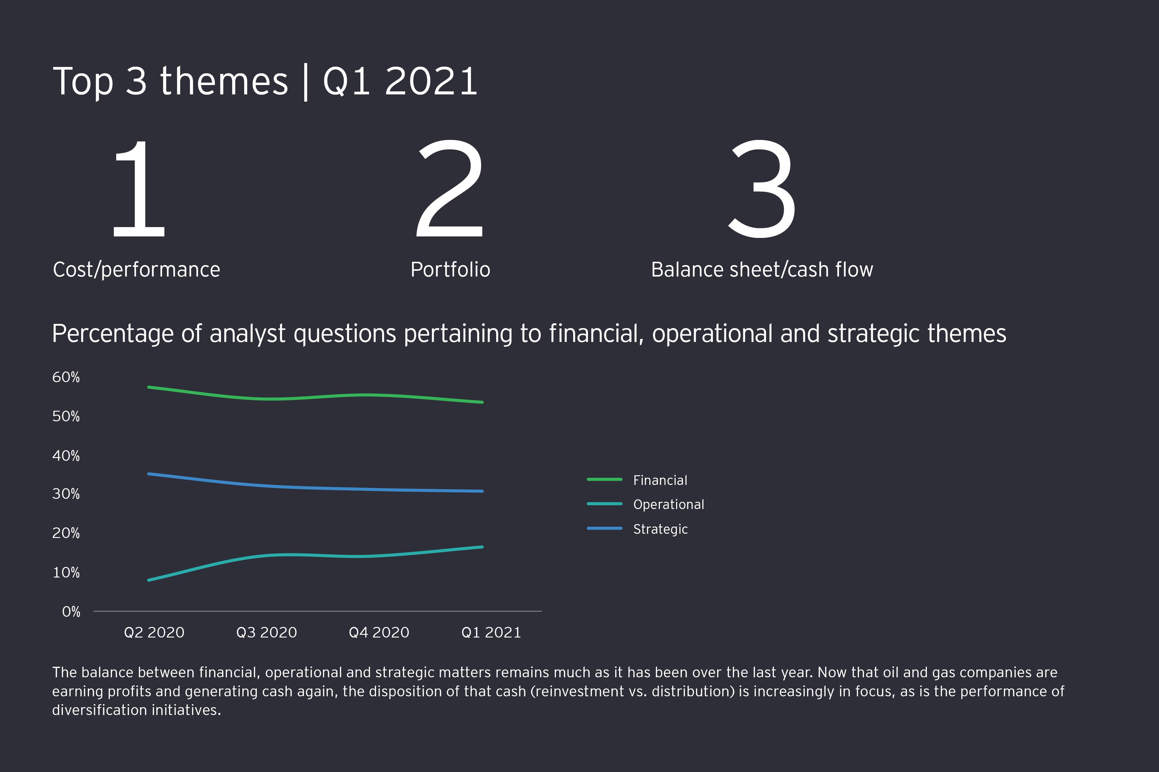 Quarterly analyst trends q1 2021