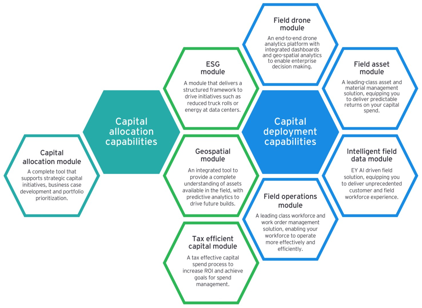 Coins honeycomb solution graphic