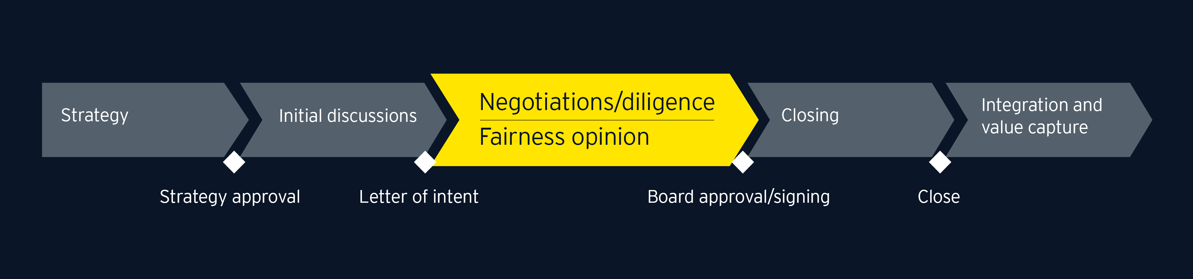agreement sign up with fairness opinion