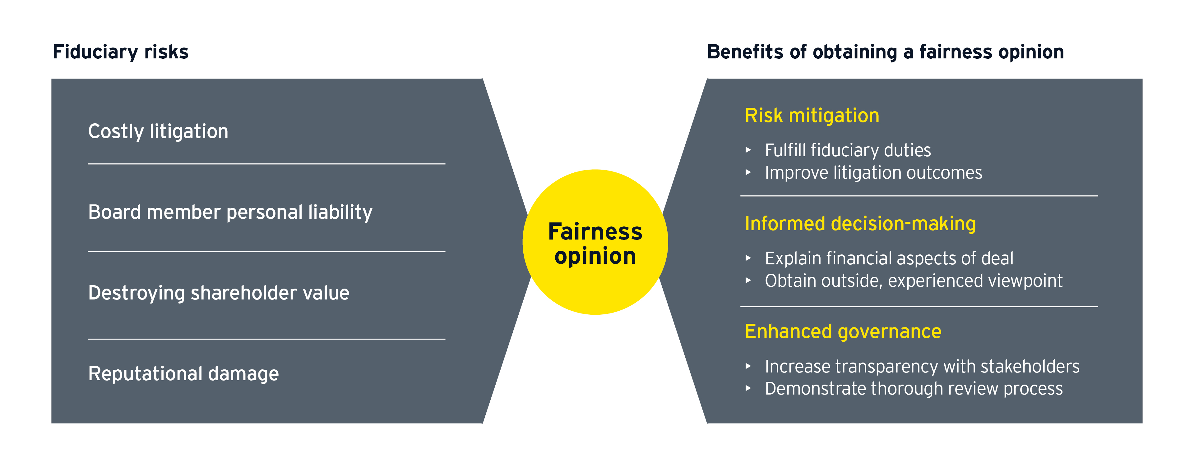 benefits of obtaining fairness opinion