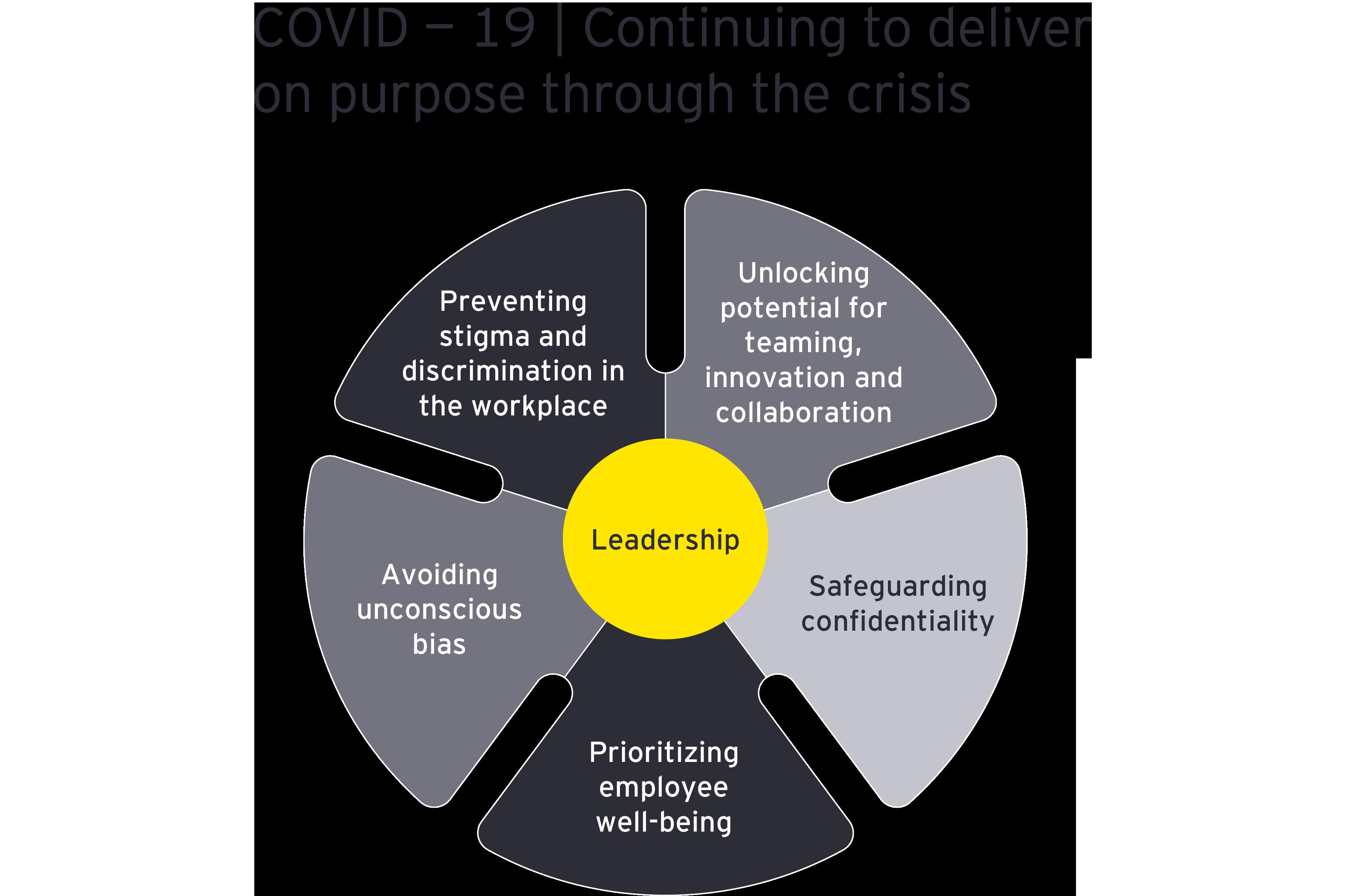Infografía de liderazgo