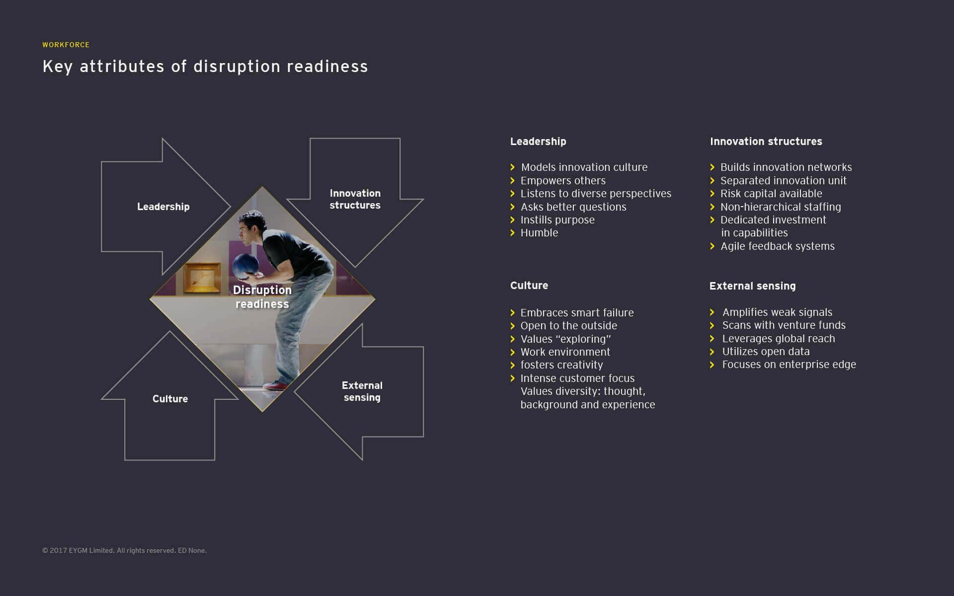 Key attributes of distruption readiness