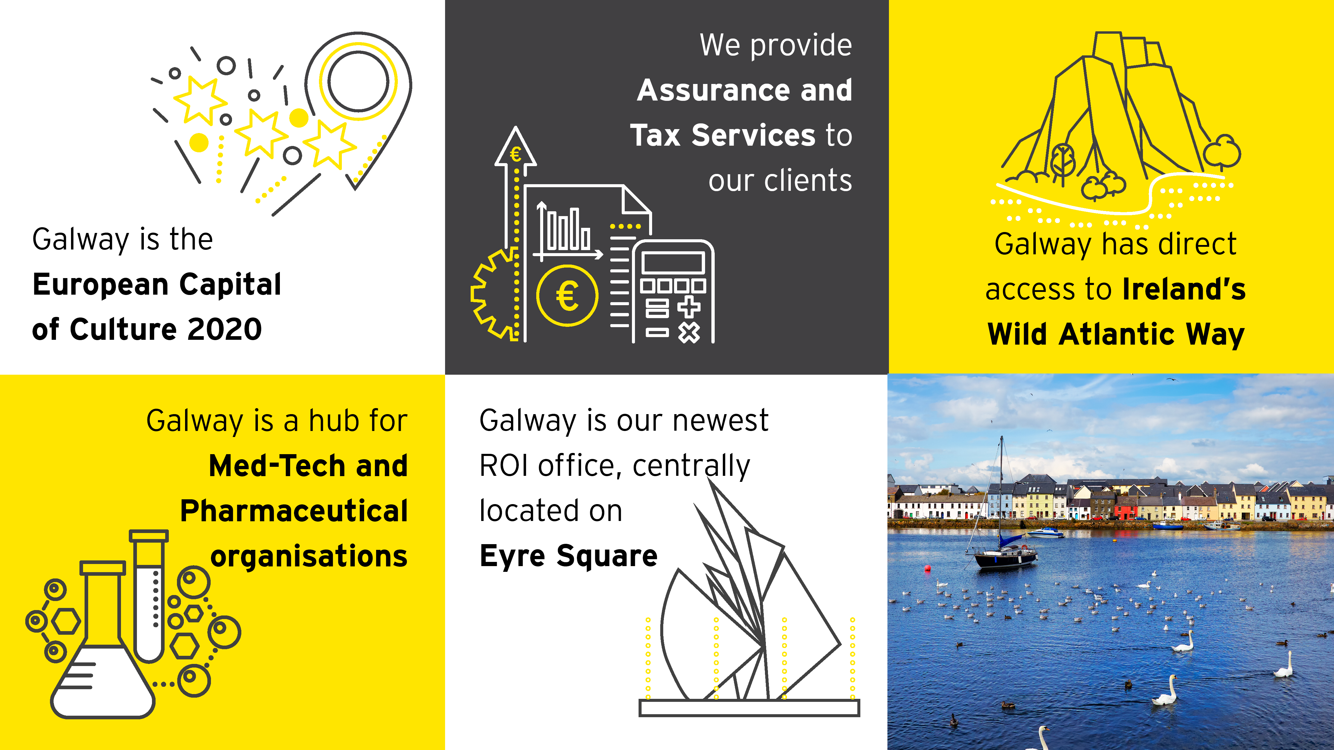 galway inforgraphic