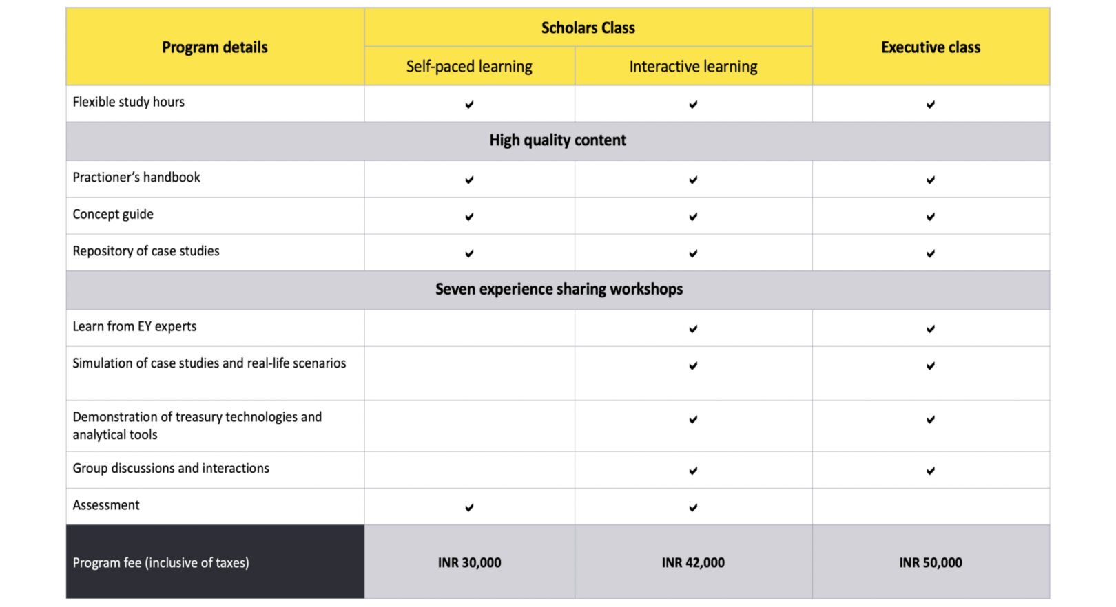 Program Structure and Details