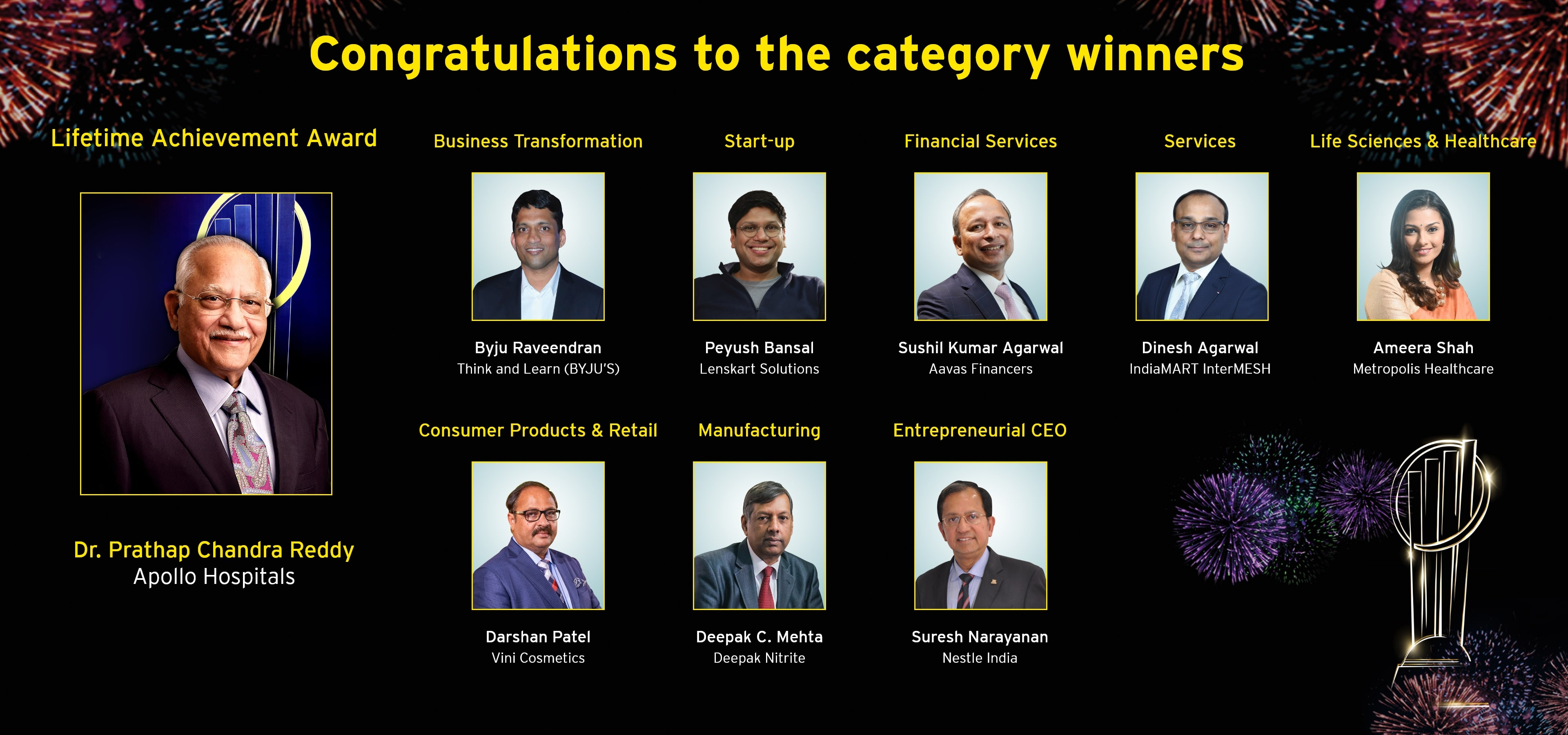 Congratulations to the category winners