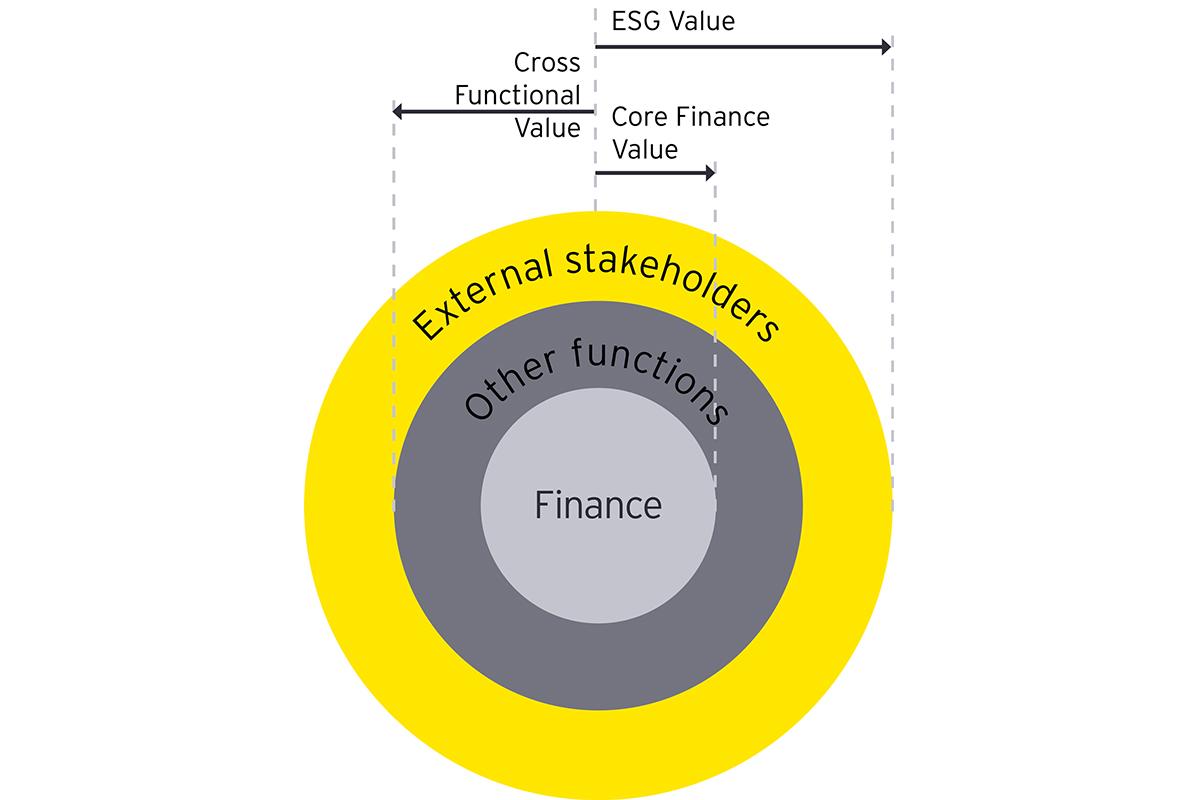 web graphics finance