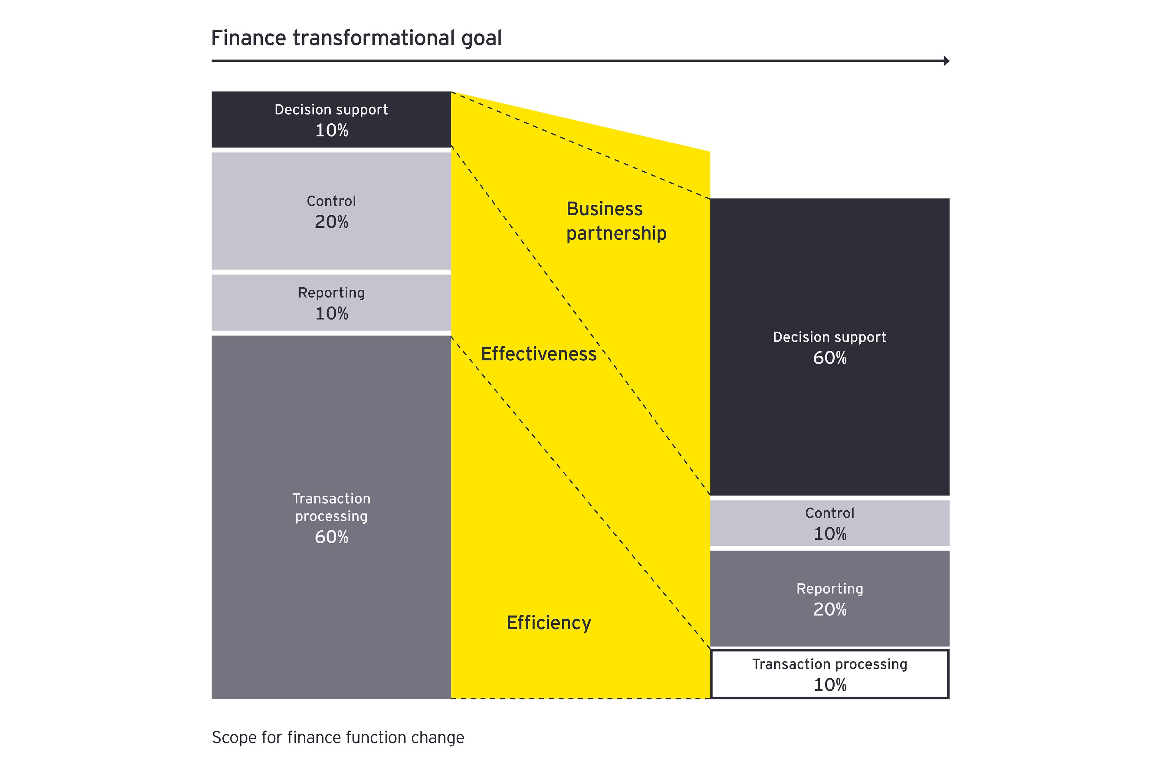 web graphics financegoals