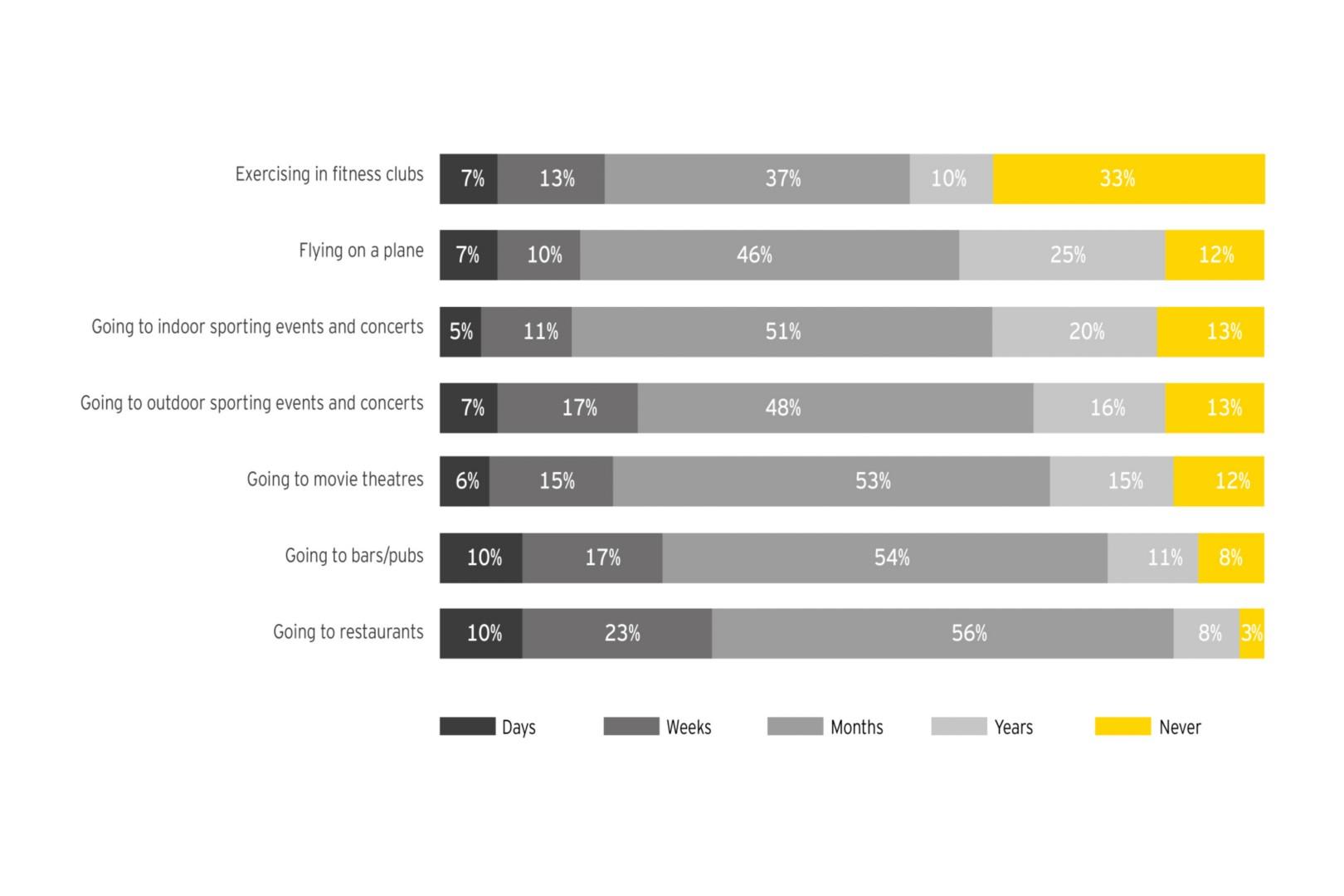 UK consumer analysis