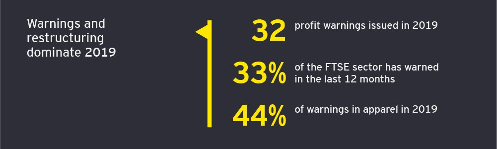 Profit warnings q4 infographics_warnings and restructuring dominate 2019