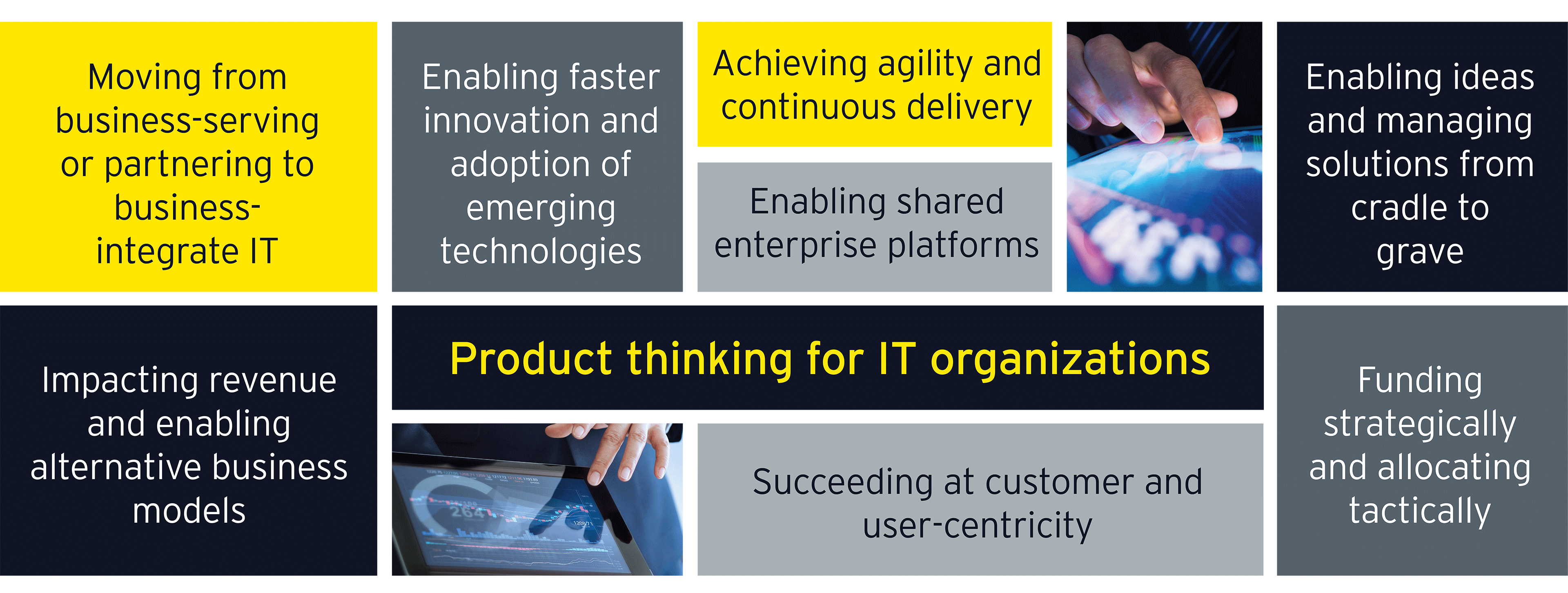 ey-product-thinking-for-IT-organizations