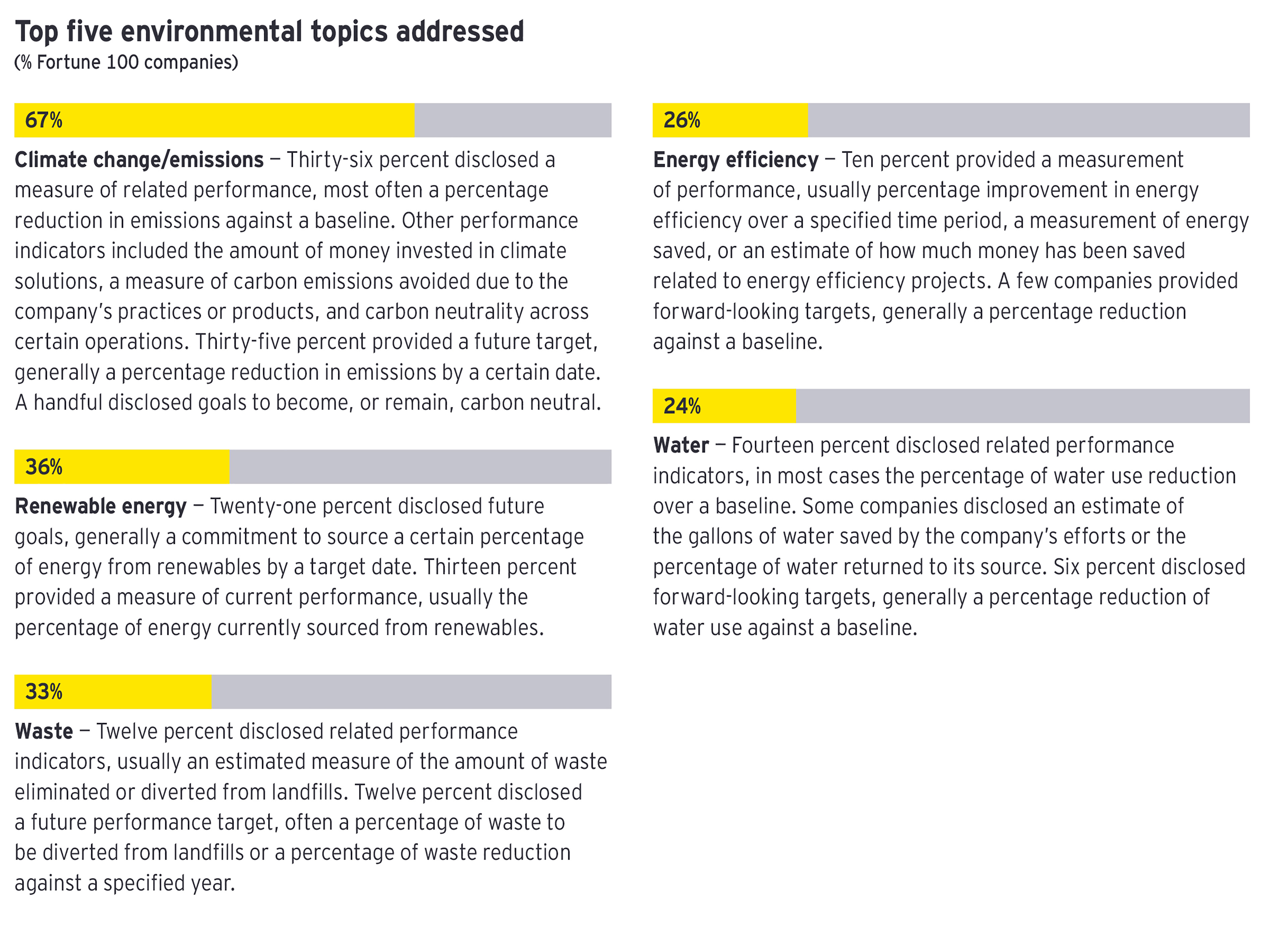 EY - Environmental topics addressed