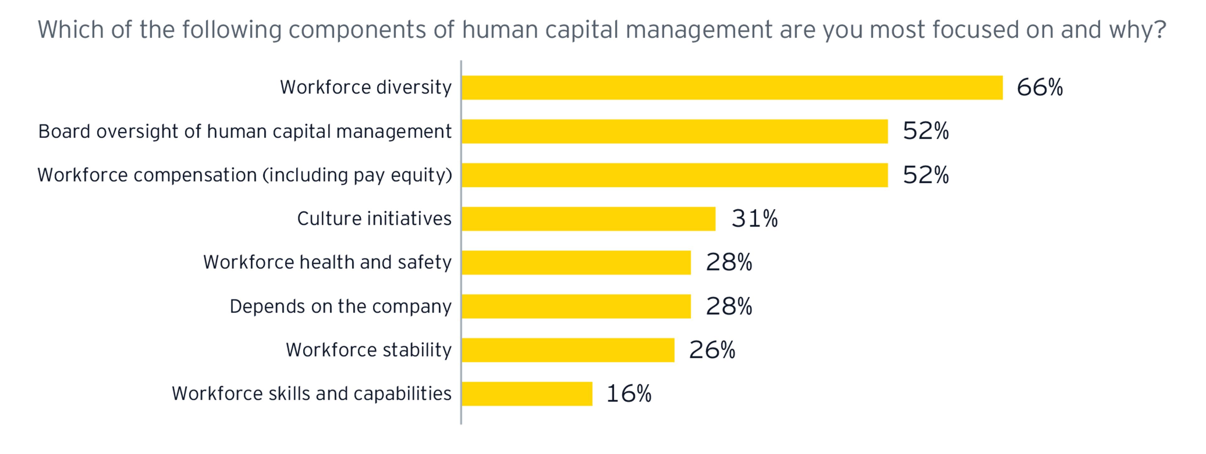 ey-focused-human-capital-management-2