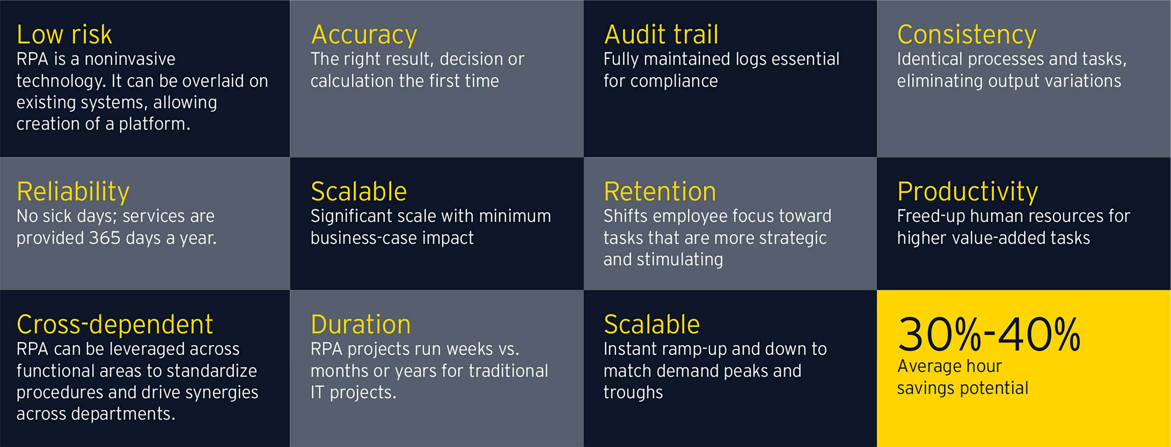 How Is Intelligent Automation Disrupting The Public Sector
