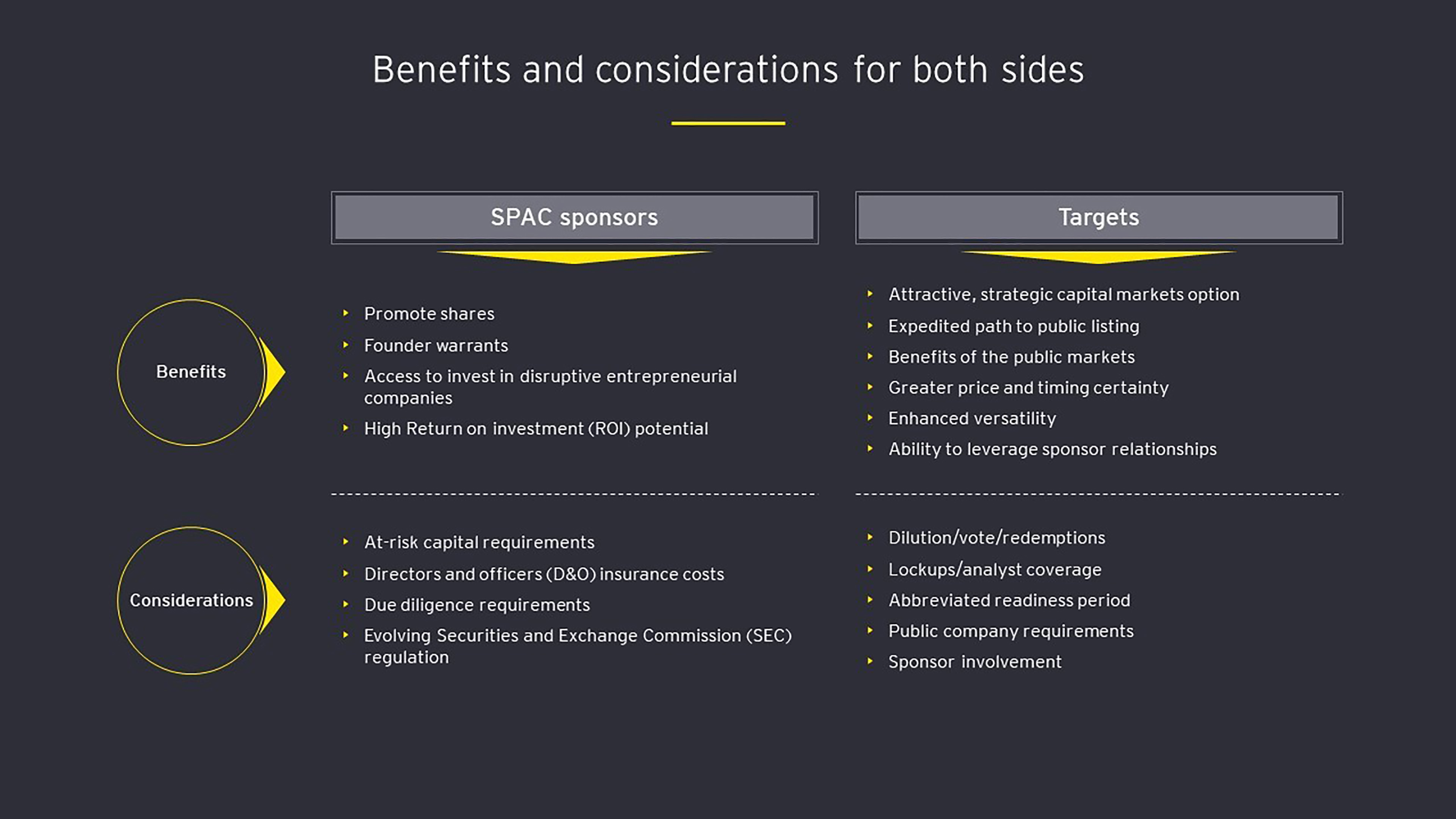 EY -  Benefits and considerations for both sides