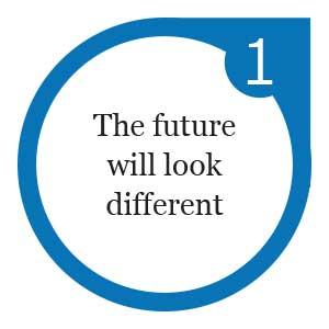 Future of Business Travel insight 1 - The future will look different