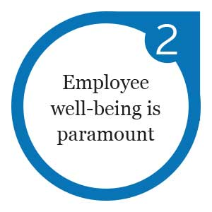 Future of Business Travel insight 2 - Employee well-being is paramount