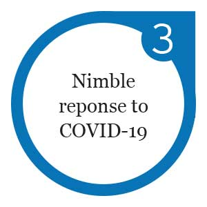 Future of Business Travel insight 3 - Nimble response to COVID-19