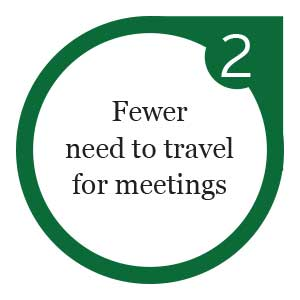 Future of Business Travel insight 5 - Fewer need to travel for meetings